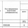Преподаватель РГГУ получила копию документа о сокращении бюджетных мест на философии